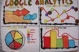 que es google analytics